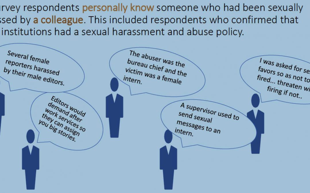 Sexual harassment in media newsrooms is rampant in #Kenya and elsewhere.